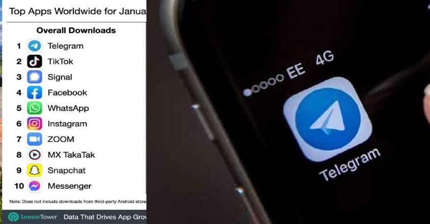 telegram-number-one