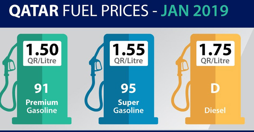 qatar-fuel-price