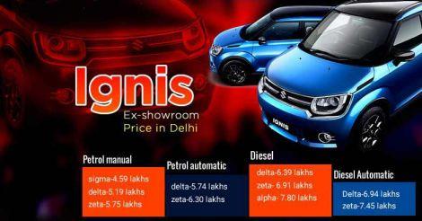 ignis-price